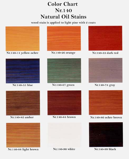 No 160 Natural Stains