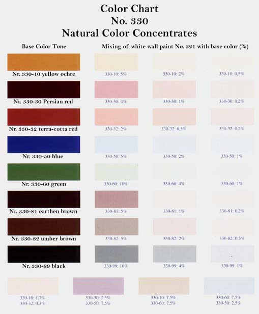 Color Chart For Natural Pigmented Wall Paints